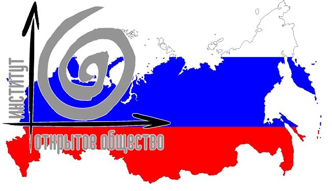soros-rusija